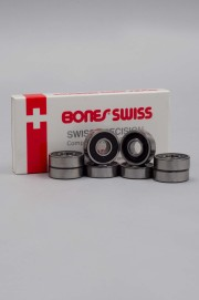 Bones-Swiss-INTP