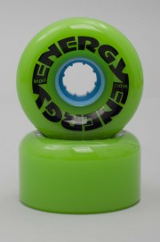 Radar-Energy Lime-2017