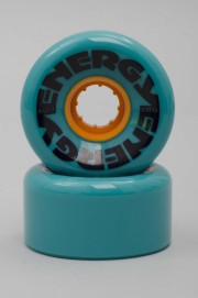 Radar-Energy Teal 62mm-78a-2016