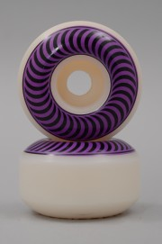 Spitfire-Wheels Classic 58mm-2017