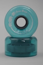 Suregrip-Boardwalk Teal 65mm-78a-2016